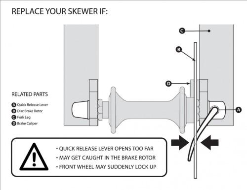 diagrama mostrando o problema