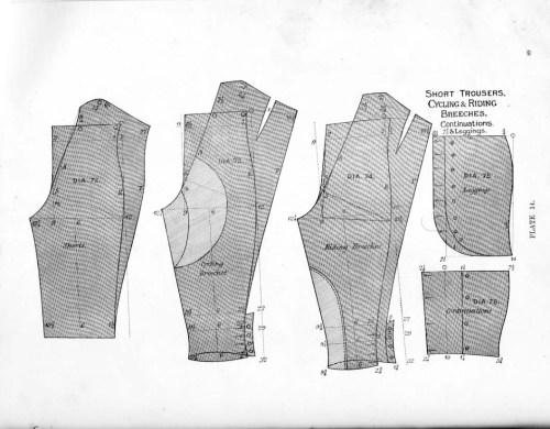 manual prático de alfaiataria, 1898: moldes para feitura de brreks, breeches.